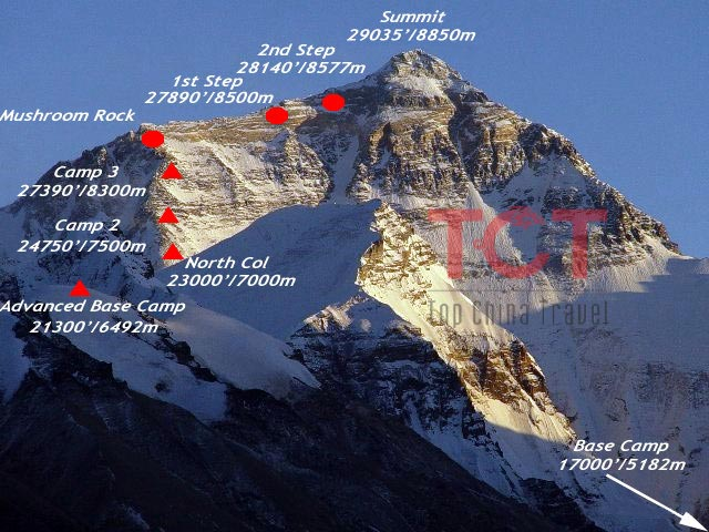 mount-everest-north-route-map
