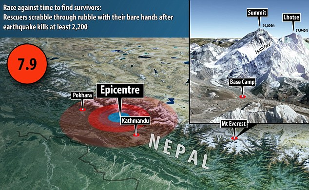 MT Everest28058ACF00000578-3055731-image-m-9_1430044290533