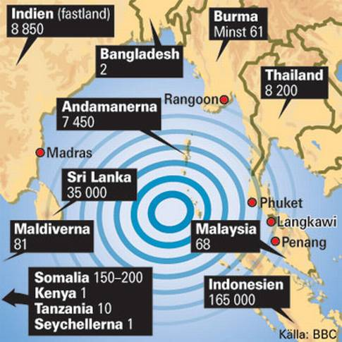 tsunami365