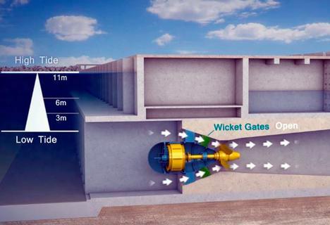 Tidvattenkraftverk-funktion-600-410-ny-teknik