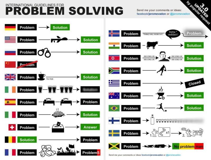Problem 131821_10151836265577963_760061377_o.jpg
