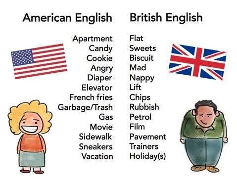 American Englishsprc3a5kbruk-england-usa17499396_1742885795738113_307830318994331415_n