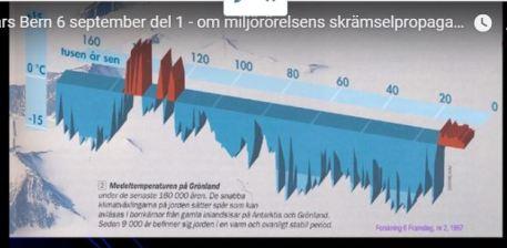Klimat 2